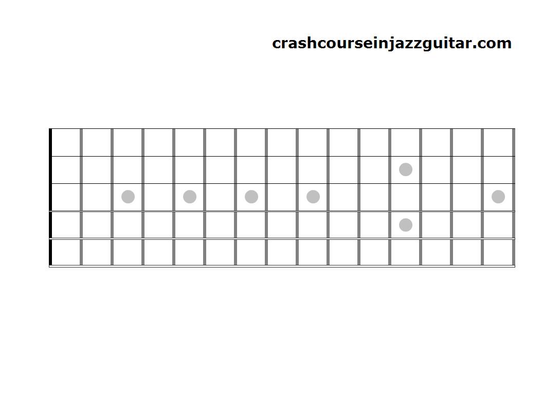 Blank Horizontal Fretboard Diagram For Youtube Vid Crash Course In
