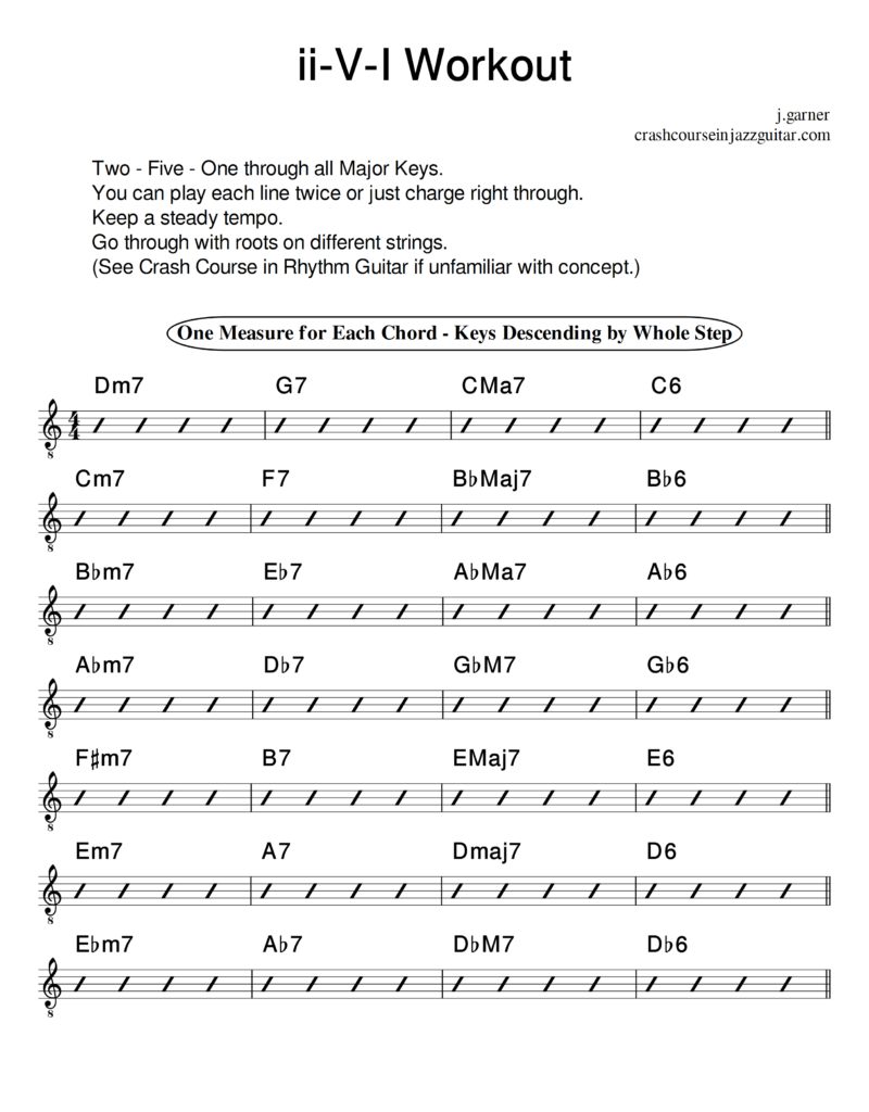 Blog Crash Course In Jazz Guitar